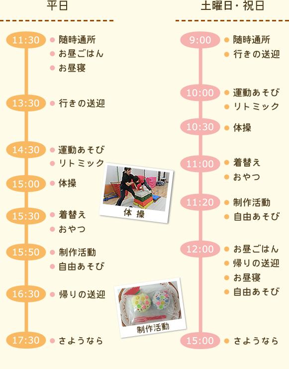 http://www.soreiyu-mori.com/common/flow/flow_azabu_jidou.png